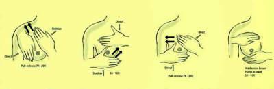 Rileksasi Tubuh dan Pijat Payudara