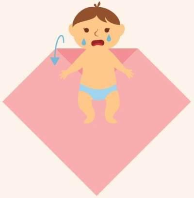 Tips Dan Langkah Membedong Bayi Untuk Para Ibu Baru