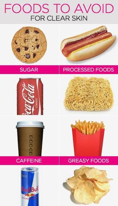 3. Selalu Perhatikan Makananmu