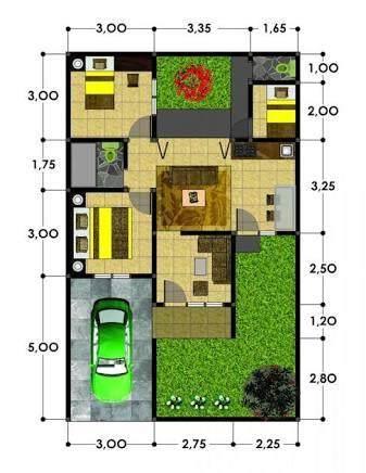 Mau Membangun Rumah? Ini Dia Tipe Rumah Terpopuler di Indonesia