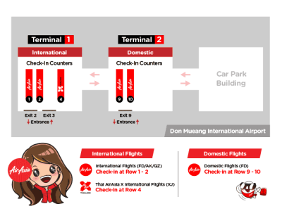 2. Airasia Check in