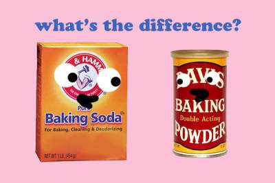 Berbeda dengan Soda Kue Lho Moms, Ini Dia Cara Memanfaatkan Baking Powder