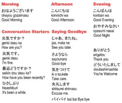 3. Belajar Bahasa Jepang Pemula