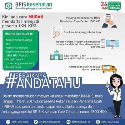 Registrasi BPJS Kesehatan Online