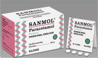 Ibuprofen untuk Ibu Hamil, Berapa Sih Dosis yang Dianjurkan Moms?