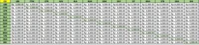 Berapa Sih Tarif MRT Jakarta?