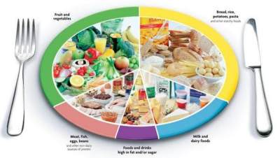 Tips Menaikkan Berat Badan