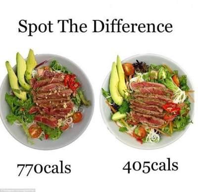 Kalori Defisit