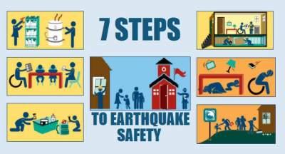 Tips Menghadapi Gempa Bumi, Ajarkan 7 Hal Ini Saat Anak Berada di Sekolah