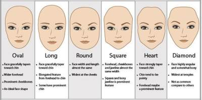 Membuat Alis Tak Seribet Itu, Lho! Simak Tips Makeup Untuk Pemula Ini