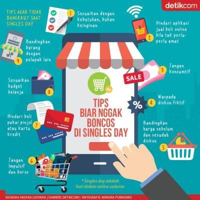 Tips Tidak Boros Saat Diskon Belanja Online