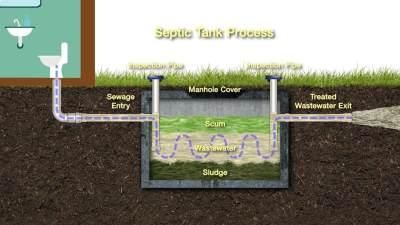 5 Kesalahan yang Jadi Penyebab Septic Tank Penuh Hingga Rawan Meledak
