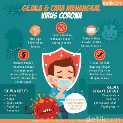 Disangka Virus Corona, Seperti Apa Sih Gejala Radang Tenggorokan?